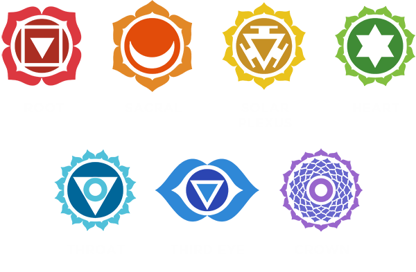 Seven Chakra Icons